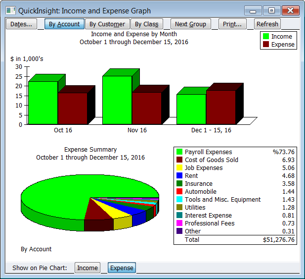Income & Expenses Graph QuickBooks