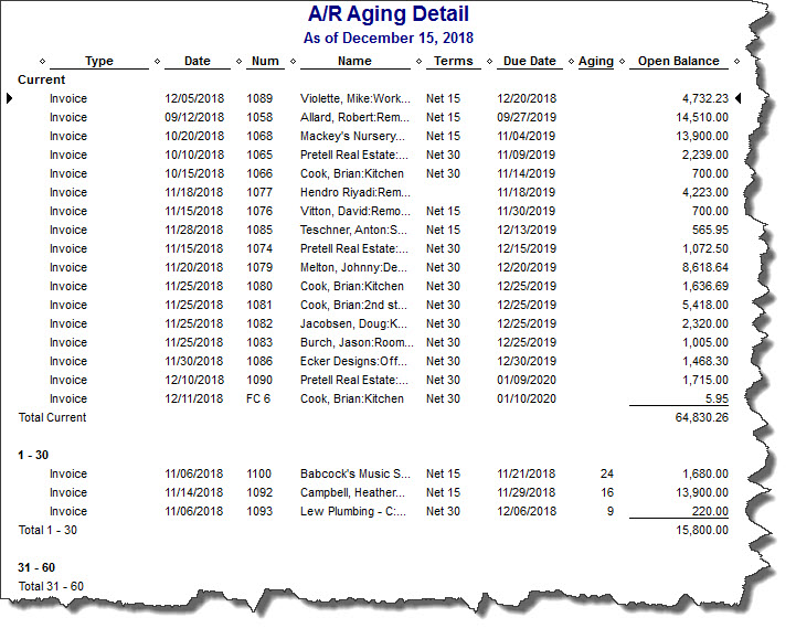 By running the A/R Aging Detail report, you can see whether you need to follow up with customers who have past due invoices.