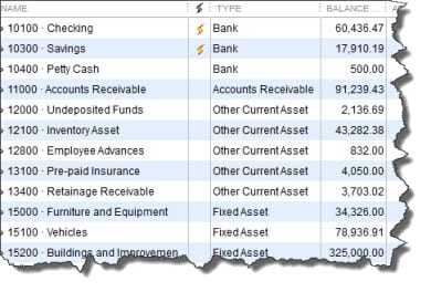 25 Accounting Terms For Quickbooks